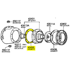 Gasket, Knuckle Spindle, 58-75 FJ4# 55 HJ45 BJ4#