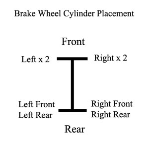 Wheel Cylinder Placement